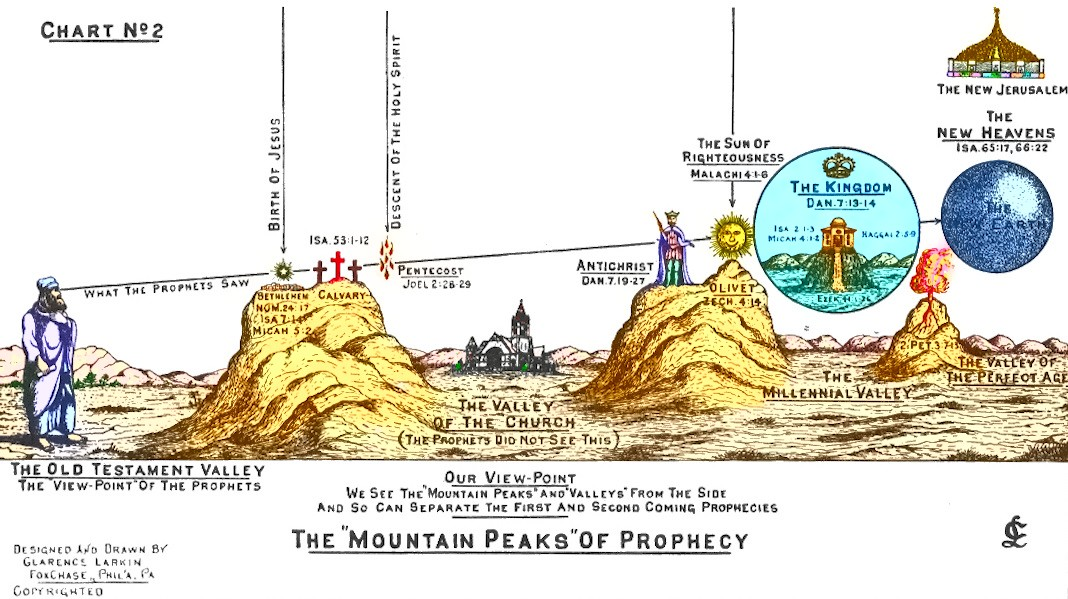 Temple Jerusalem Diagram Second