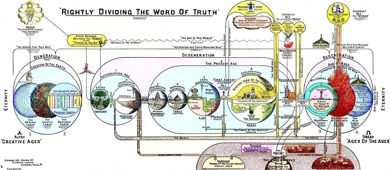 hight resolution of rightly dividing the word of truth