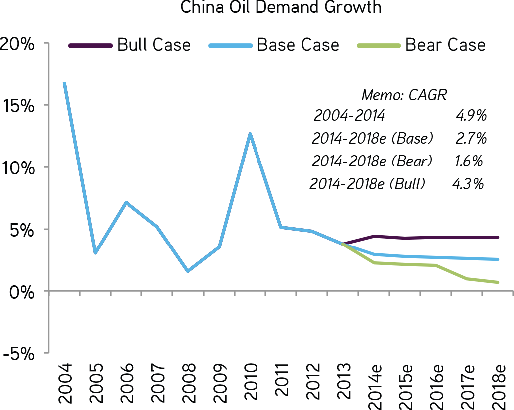 China S Rebalancing Effort Will It Be Enough