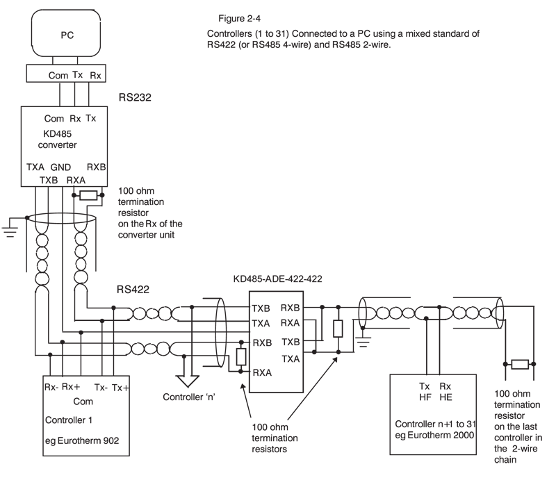 rs485 wiring diagram   20 wiring diagram images