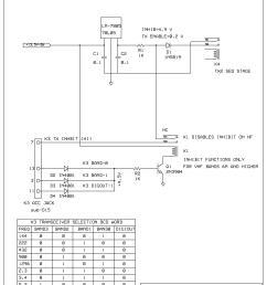 kl7uw tx inhibit page k3022 circuit diagram circuit diagram k3 [ 1540 x 2040 Pixel ]