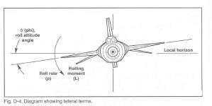 Aircraft Nomenclature