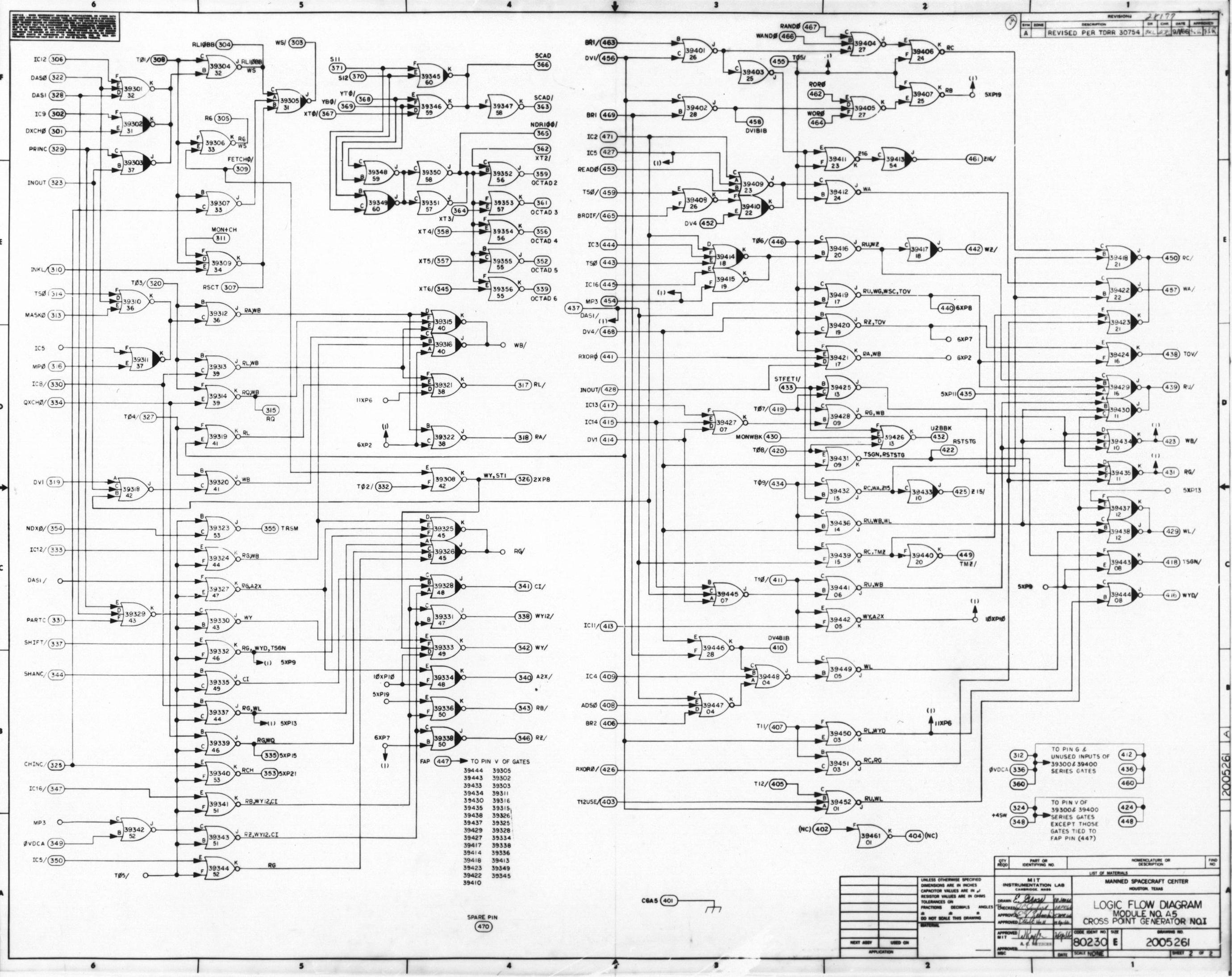APOLLO GUIDANCE COMPUTER (AGC) Schematics