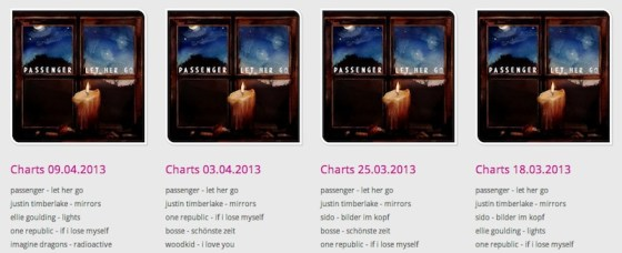 top_charts1