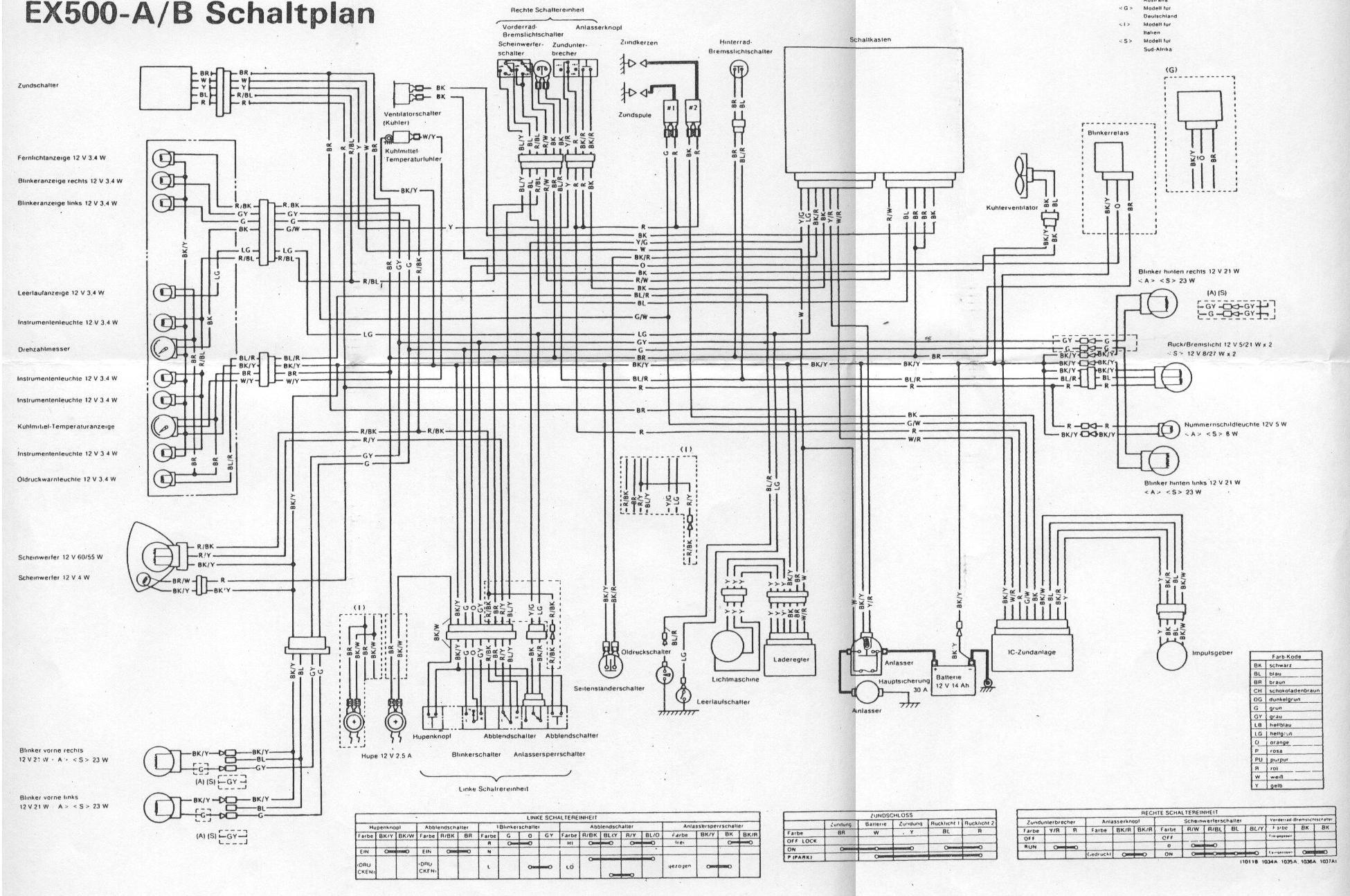 hight resolution of kawasaki gpz 500 wiring diagram