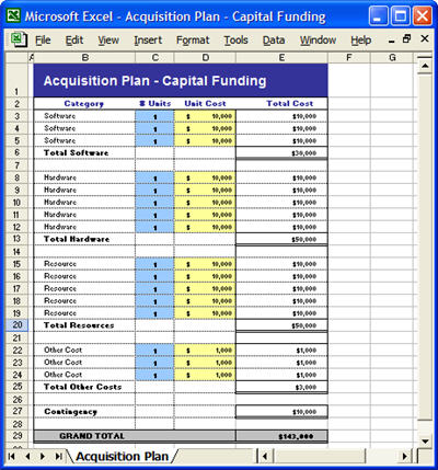 Acquisition Plan Template Software Software Templates