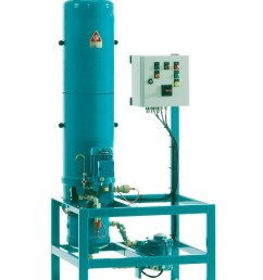cjc filter separators are offline oil filtration and water separation systems with integrated circulating pumps for kidney loop type installation  [ 1080 x 1389 Pixel ]