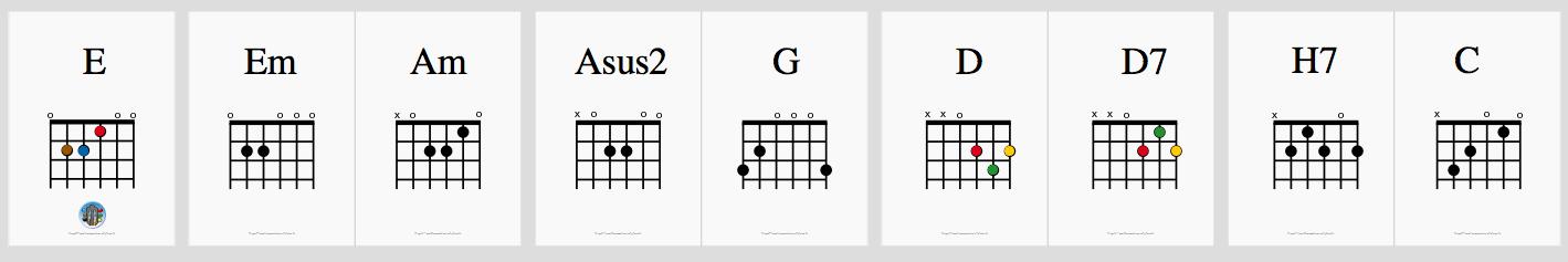 Gitarrengriffe für das Klassenmusizieren