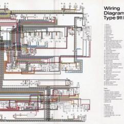 Porsche Wiring Diagram Bunsen Burner Labeled 69 911 Elektrisch Schema U002769 Us Elektrische Installatie Techniek69 2