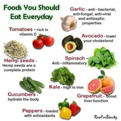 Everyday Health & Wellbeing