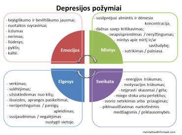 depresijos požymiai