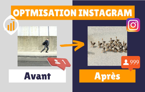 Optimisation Profil Instagram
