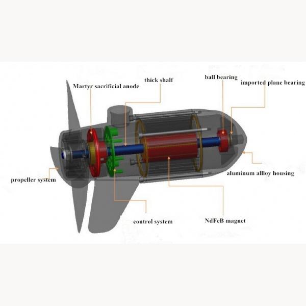 36 volt aussenborder 89 ford bronco wiring diagram navigator 2 0 120 lbs 24v 1 470w 65a digital stufenlos niro schaft 91 cm elektromotor vergl