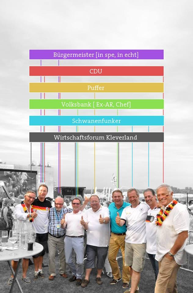 Dr. Wolfram Althoff, André Budde, Karl-Heinz Otto, Walter Heicks, Carlo Marks, Frank Ruffing, Bernd Thiele, Christoph Reintjes, Jörg Cosar (v.l.) (Foto © Copa Gochana/Infografik Christina Ehme)