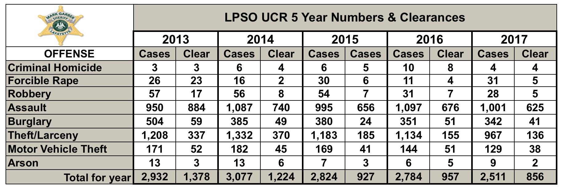 UCR Report 2018_1522249907145.jpg.jpg