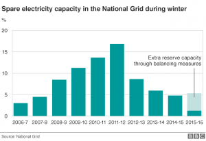 spare_electricity_capacity-01