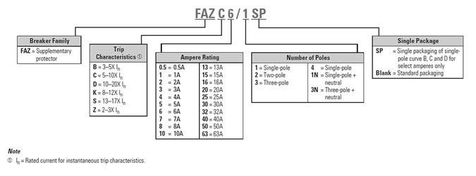 Eaton Moeller FAZ-S6/1 Supplementary Circuit Breaker