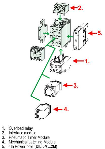 Moeller DIL1M-G Contactor