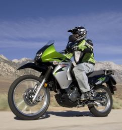 net 2008 2017 klr650 review and specs full kawasaki specifications new edition separate  [ 1600 x 1069 Pixel ]