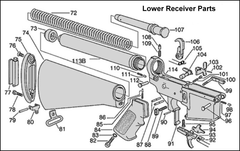 AR-15 Parts Breakdown Reference