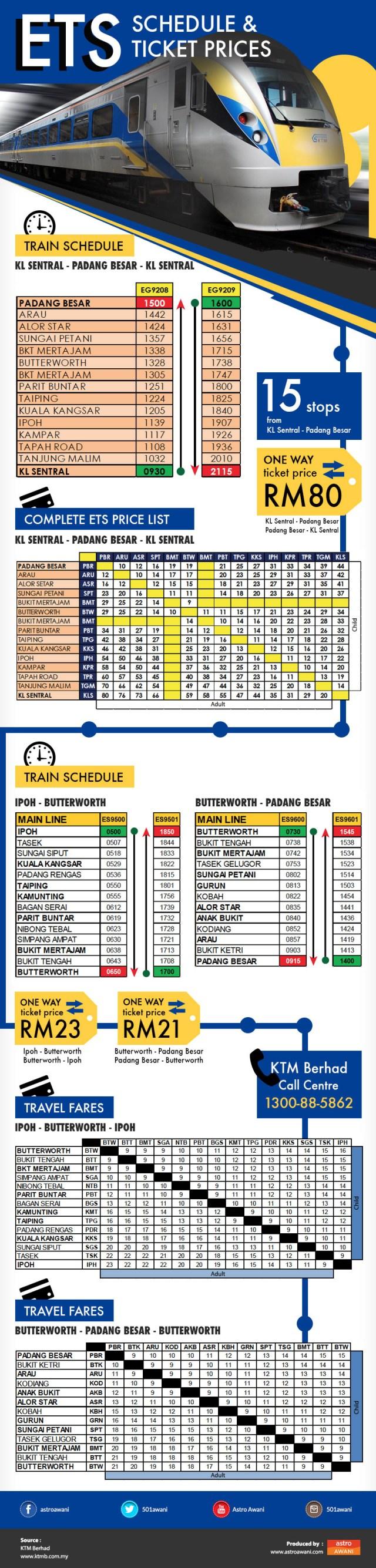 ETS-schedule-train-fare