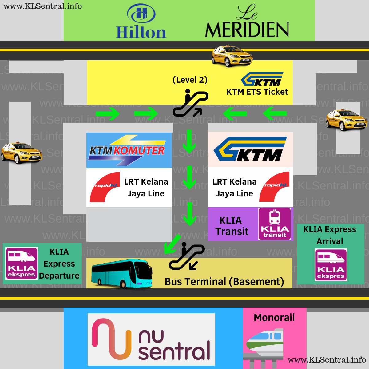 KL Sentral Bus Station Route Map