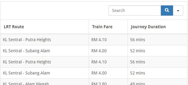 kelana-jaya-lrt-fare-journey-duration-timing