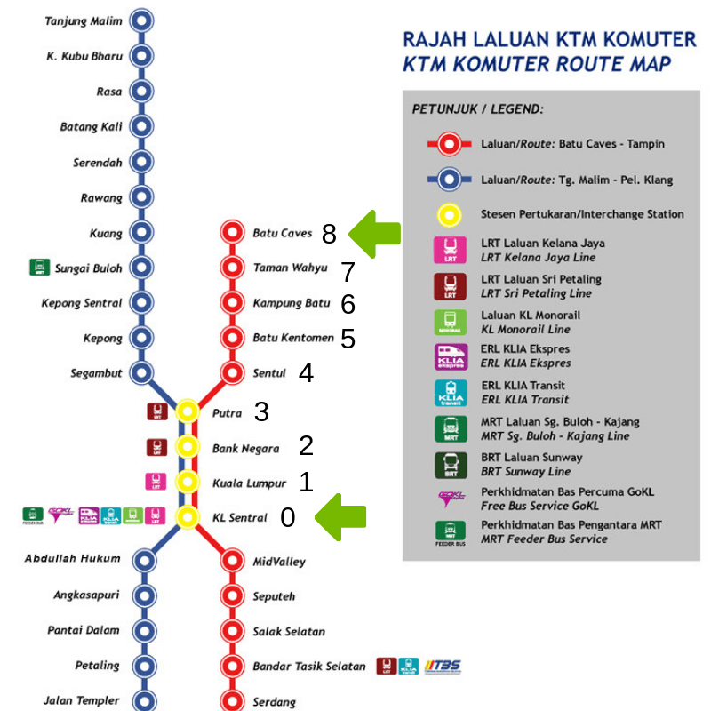 KTM-Komuter-Route-KL-Sentral-Batu-Caves