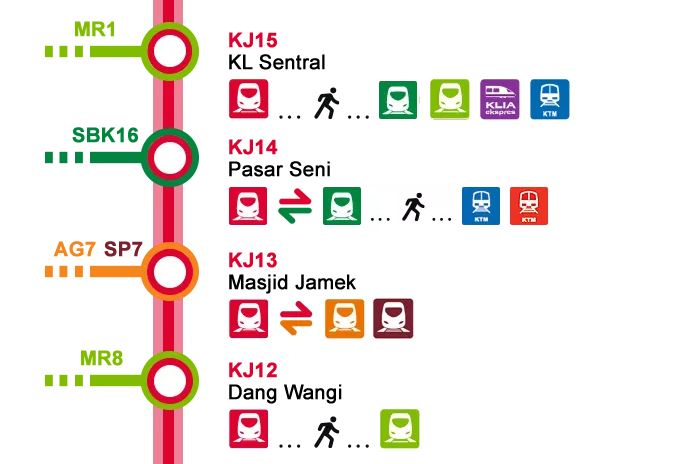 LRT-KL-Sentral-to-Bukit-Nanas-Dang-Wangi-Station