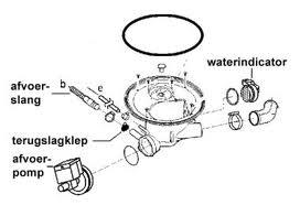 Mode Demploi Lave Vaisselle Whirlpool Ikea Dwh B00