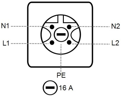 Aansluiten elektrische kookplaat 2 fasen perilex aansluiting