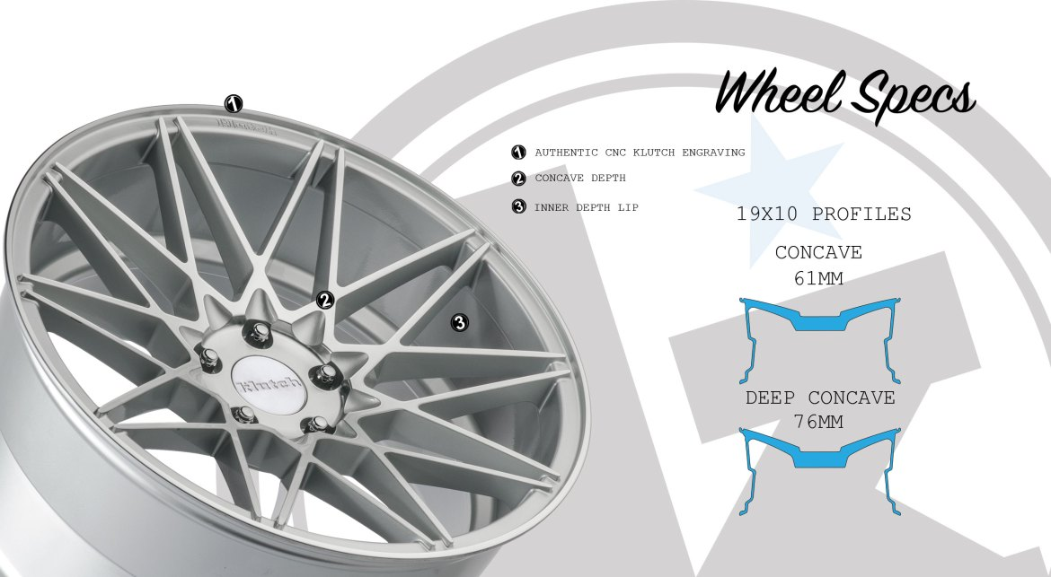 wheelprofiles
