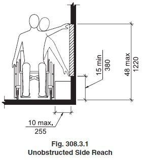 Electrical Design: Electrical Design Manual