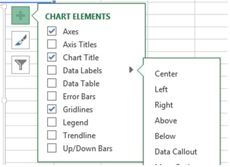 editing chart element