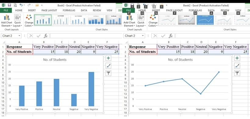 working with bar charts and line graphs