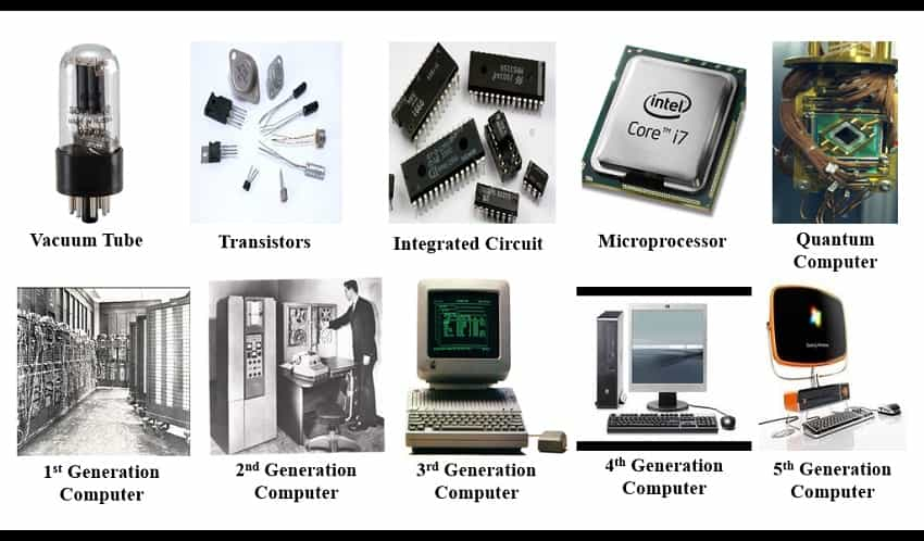 different generations of computers