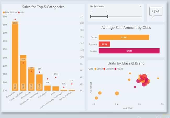 data analysis with power Bi and data studio