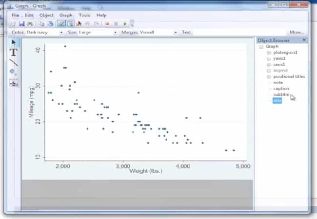 data analysis with stata software