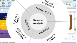 what is financial analysis - 3 key elements of financial analysis