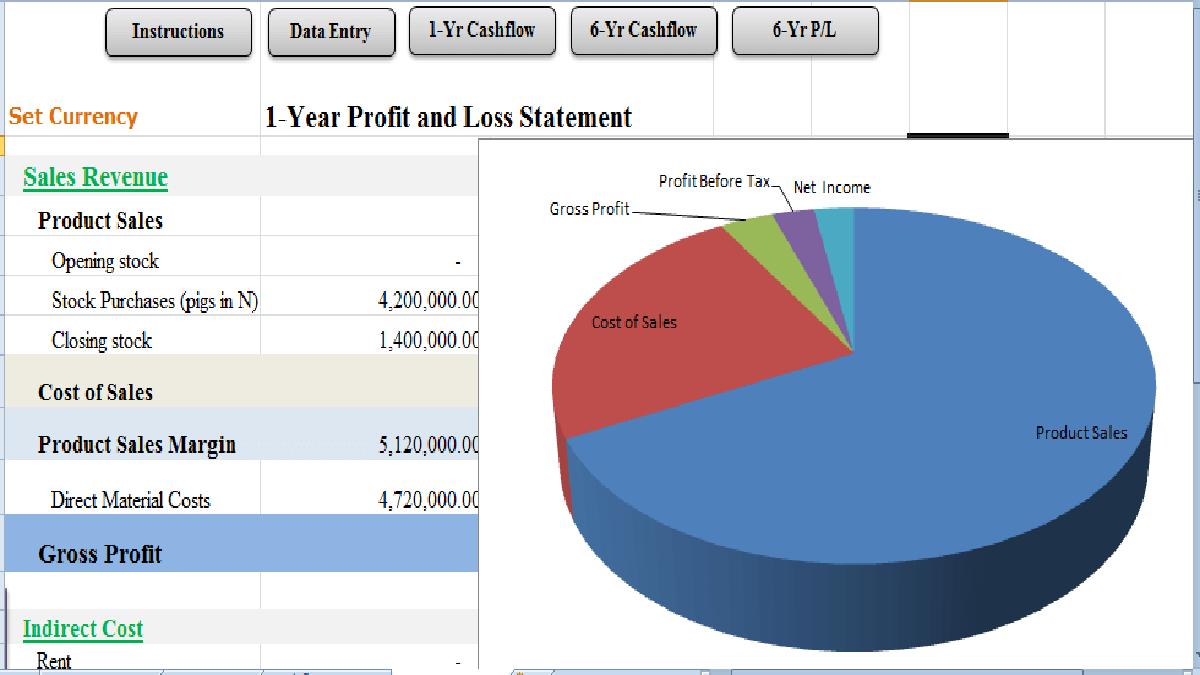 cash flow statement template - chart