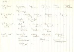 Names Grade 2 (1)