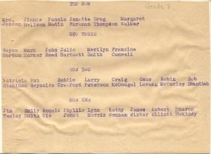 Names Grade 3 (1)