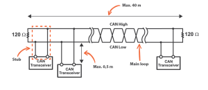 can bus wiring diagram  Wiring Diagram and Schematic