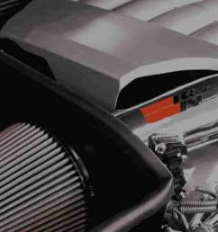 cold air intakes [ 1920 x 728 Pixel ]