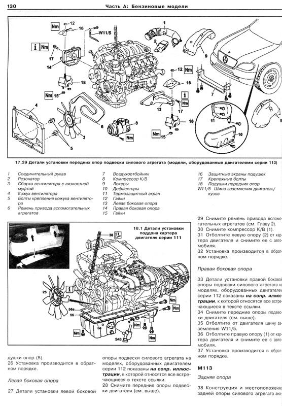 Руководство по обслуживанию Citroen Berlingo с 1996 по