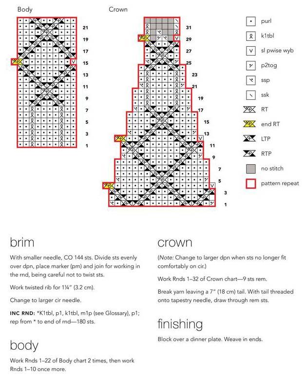 Tam knitting pattern and chart free