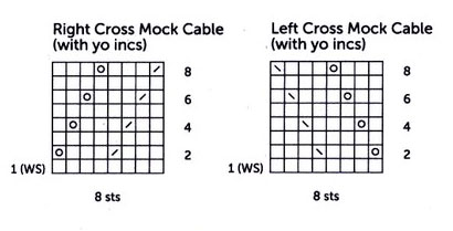 Right and Left Cross Mock Cable Knitting Stitch with Yarn