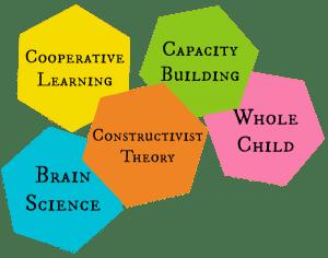 TKG Principles
