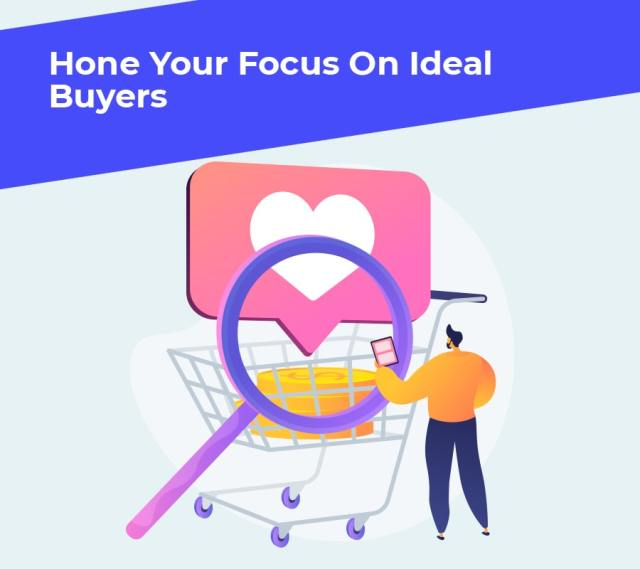 Hone your focus on ideal min