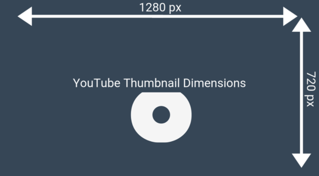 YouTube Thumbnail Dimensions - Template